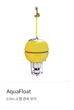 AquaFloat